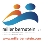 MILLER BERNSTEIN MARKETING